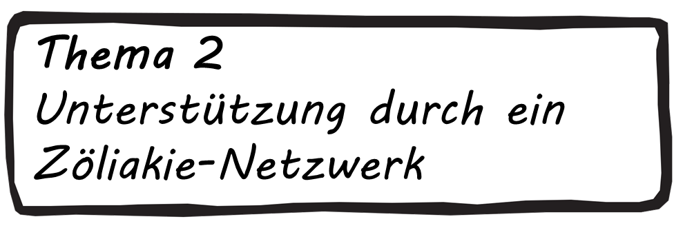 Thema 2 - Unterstützung durch ein Zöliakie-Netzwerk
